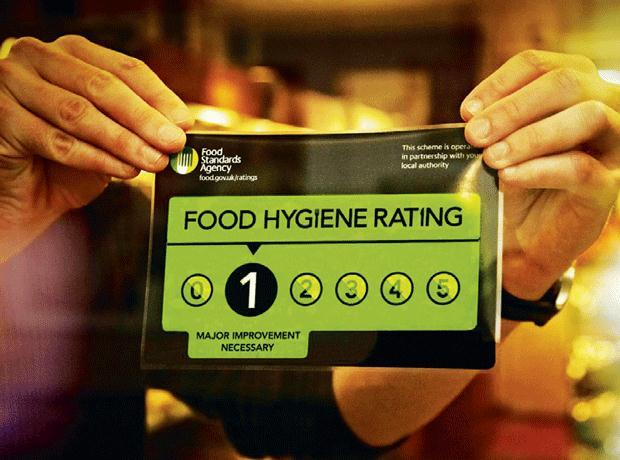Food Hygiene Shock As Nearly 120 Outlets Deemed In Need Of