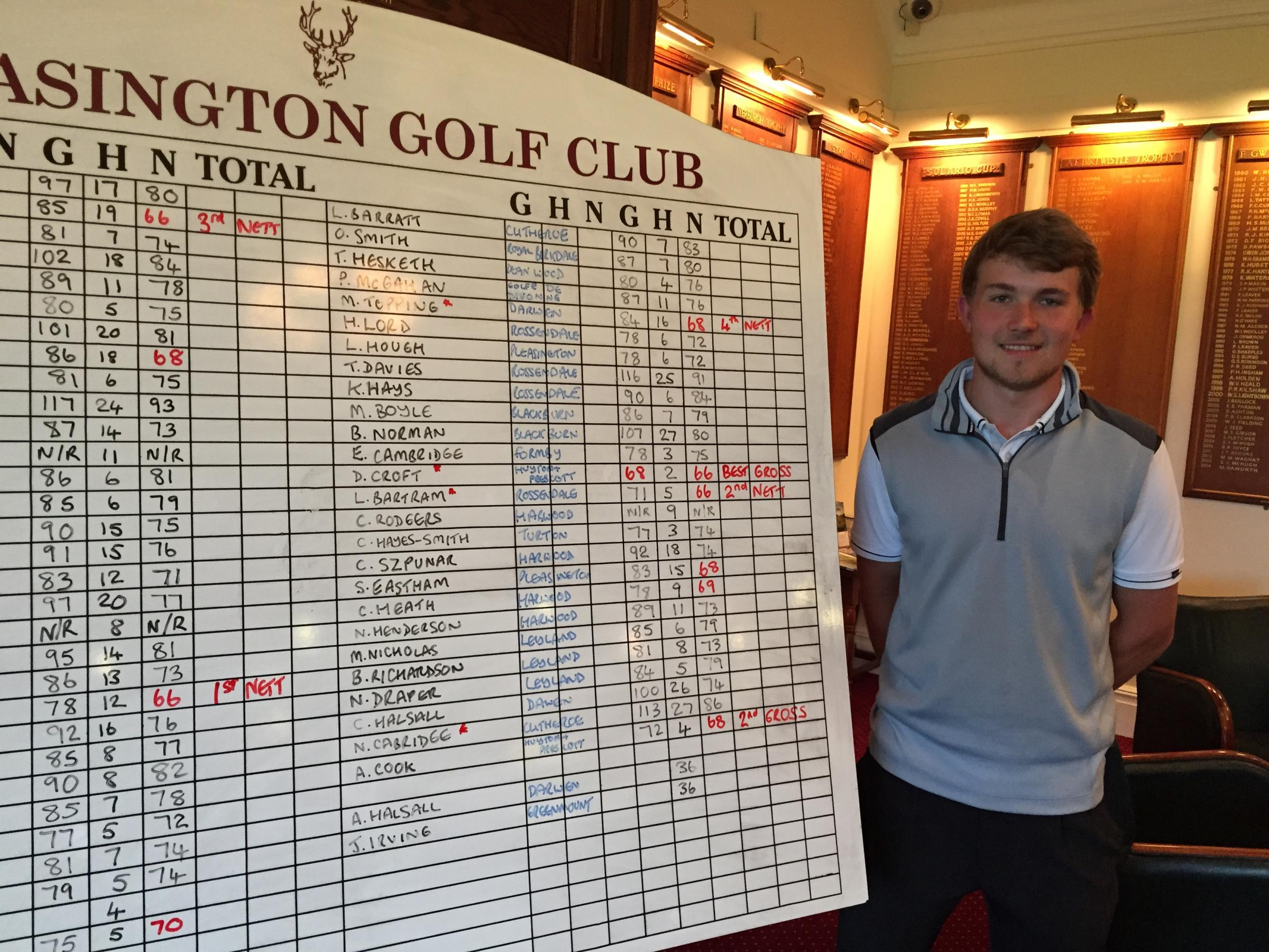CHAMPION: The winner of the gross competition at Pleasington's Junior Open was Daniel Croft