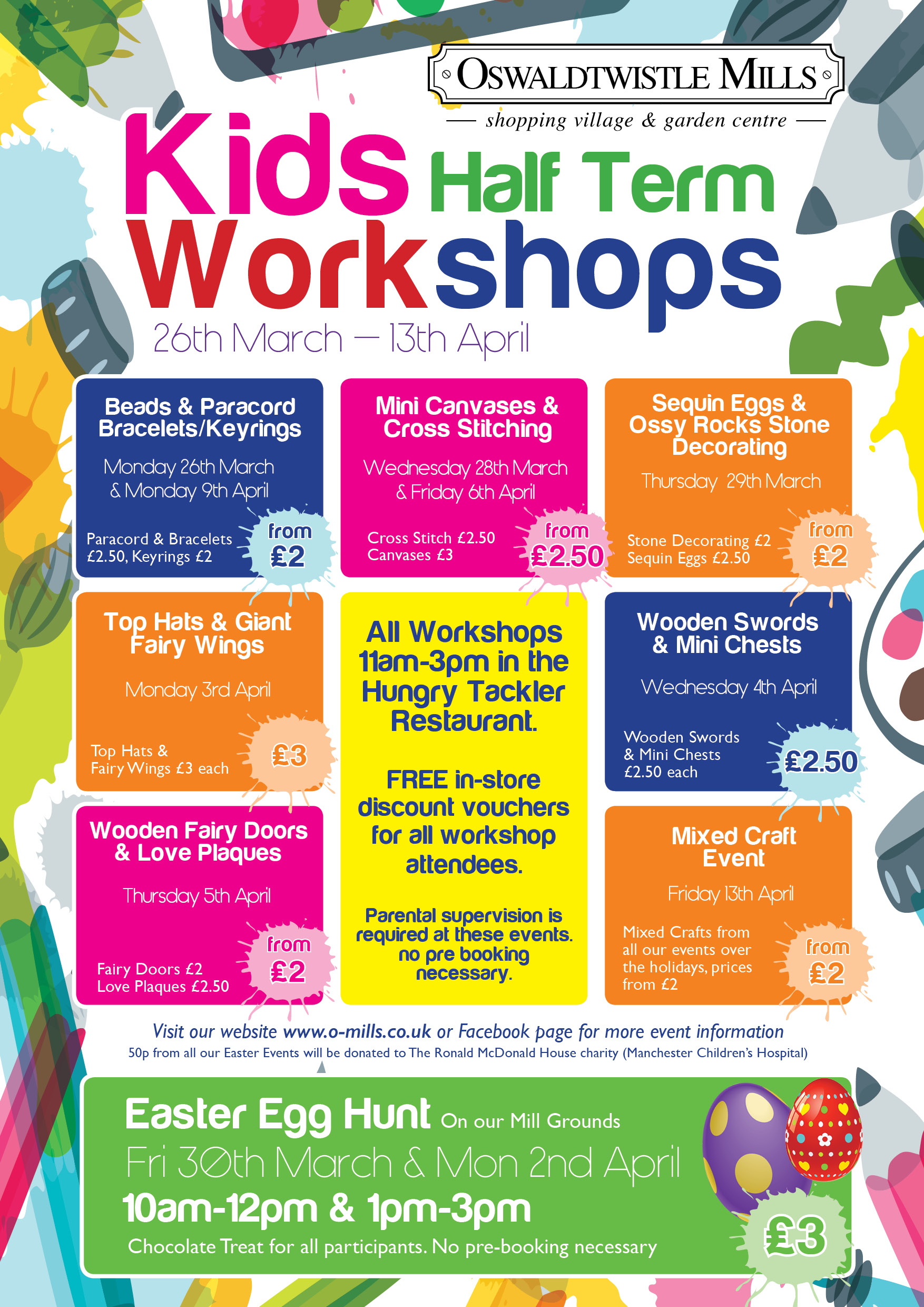 Easter Events at Oswaldtwistle Mills